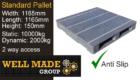 1165 x 1165 Standard Plastic Pallets